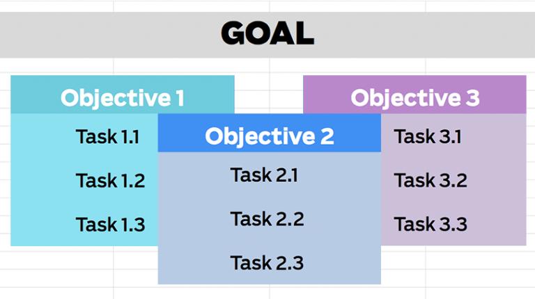 Будьте организованы: как начать становиться более организованным