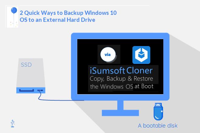 Как сделать резервную копию компьютера на внешний жесткий диск на ПК с Windows 10