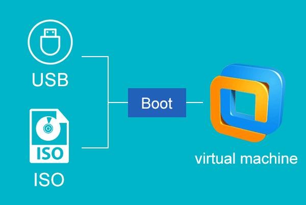 Загрузите виртуальную машину VMware с USB-накопителя или образа ISO