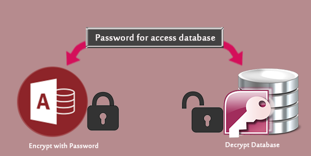 Как зашифровать или расшифровать базу данных Access 2016 с помощью пароля