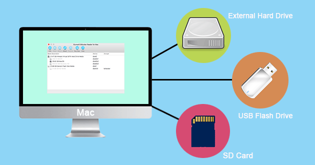 Как открыть зашифрованный жесткий диск / USB / SD-карту BitLocker в macOS и Mac OS X