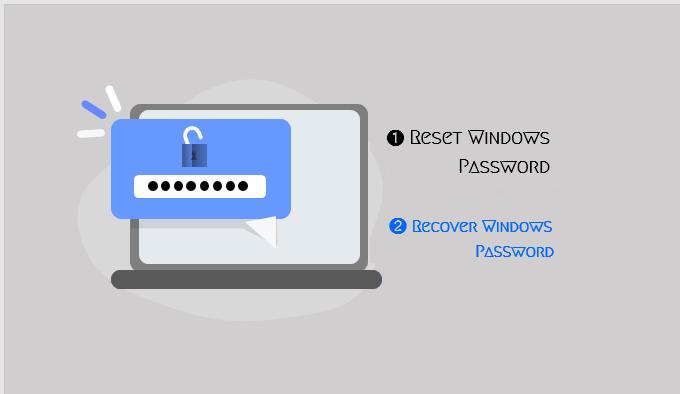 Забыли пароль Windows 10 для локальной учетной записи без диска сброса