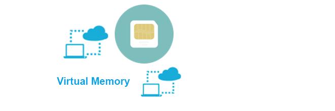 Как установить виртуальную память в Windows 8